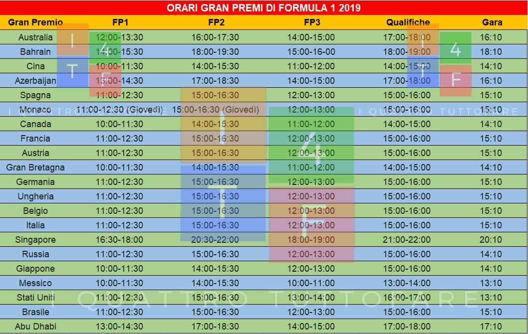 Orari dei Gran Premi Formula 1 2019