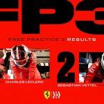 Formula 1 | Le Ferrari le più veloci nell'ultima sessione di libere con Charles Leclerc avanti, Red Bull e Mercedes seguono